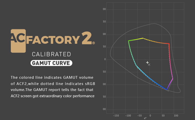 AC factory 2 calibrated